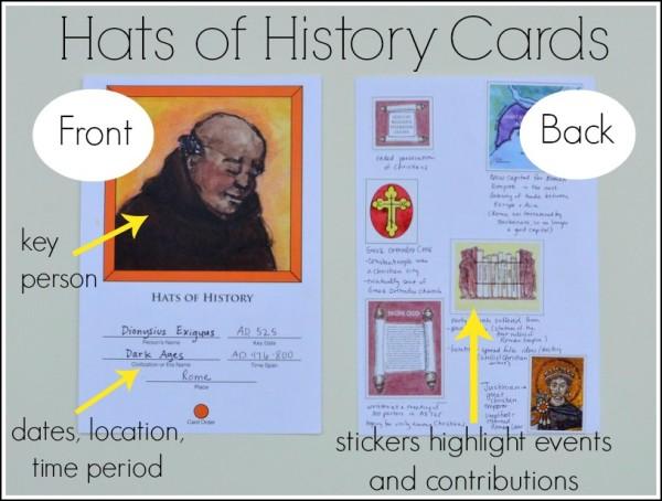 Brimwood Press Hats of History Cards
